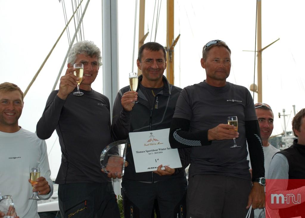 Победители Monaco Melges 20 Winter Series
