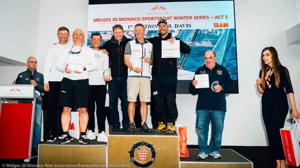 Победители Jefferson Capital Melges20 Winter Series