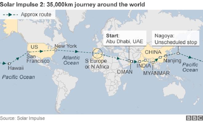 Маршрут кругосветного полета Solar Impulse 2