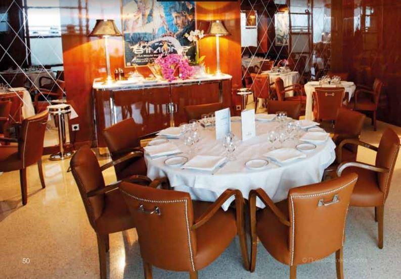 10 звездных ресторанов Монако: Cipriani