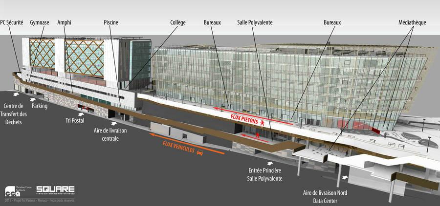 5 крупных строительных проектов Княжества Монако