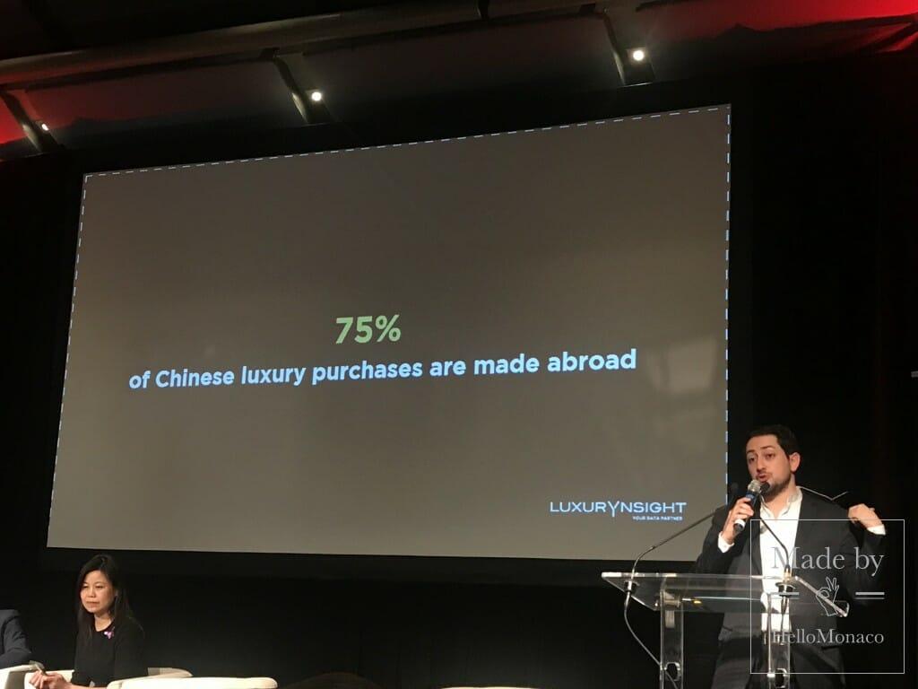 """Monaco Symposium on Luxury: """"Искусство пробуждения эмоций"""""""