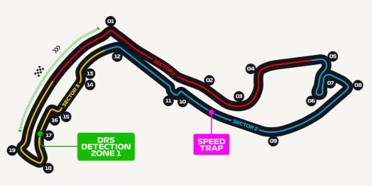 Гран-при Формулы-1: свободные заезды