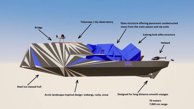 Монегасский дизайнер представляет 70-метровую суперъяхту Fata Morgana и другие новости