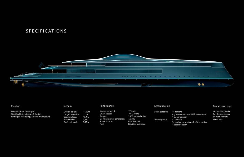 Bugatti на воде и другие новости