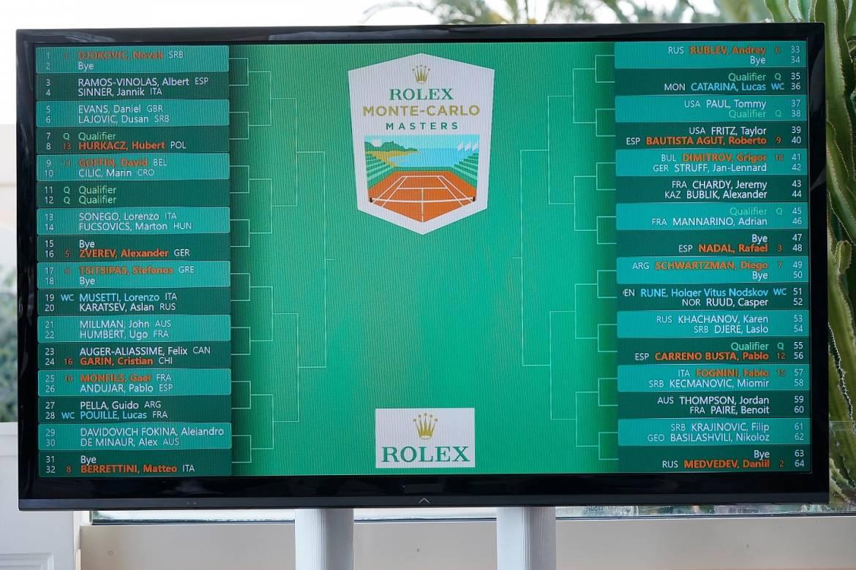 Турнир Rolex Monte-Carlo Masters Tennis: жребий брошен